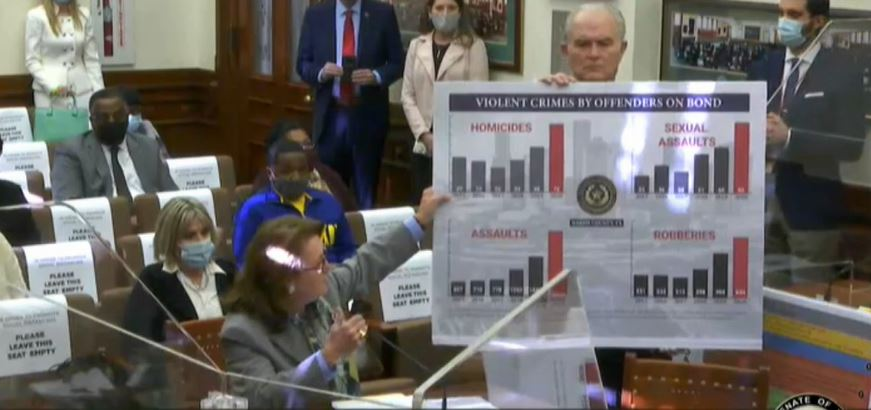 Harris County sees increase in crimes committed by defendants on bond